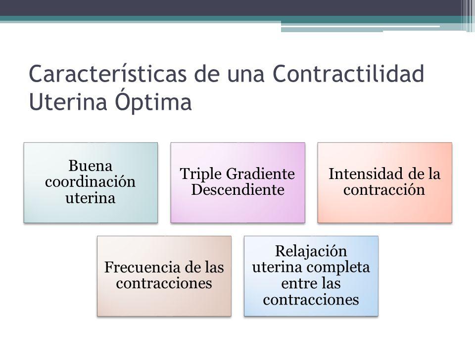 Características de una Contractilidad Uterina Óptima Buena coordinación uterina Triple Gradiente Descendiente Intensidad de la contracción Frecuencia