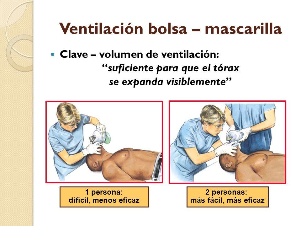 Ventilación bolsa – mascarilla Clave – volumen de ventilación: suficiente para que el tórax se expanda visiblemente 1 persona: difícil, menos eficaz 2