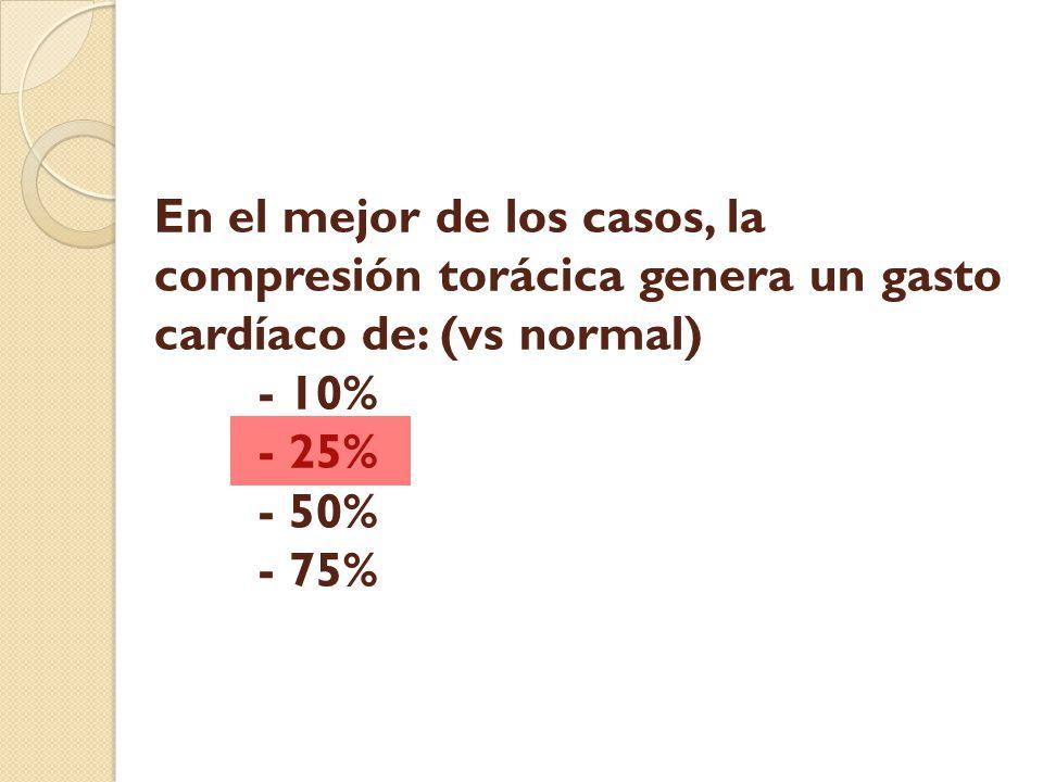 Presión de perfusión coronaria y cerebral Flujo sanguíneo: Cerebro: 30 – 40% vs normal Corazón: 10 – 30% vs normal Tejidos periféricos: casi ausente