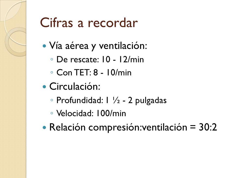Cifras a recordar Vía aérea y ventilación: De rescate: 10 - 12/min Con TET: 8 - 10/min Circulación: Profundidad: 1 ½ - 2 pulgadas Velocidad: 100/min R