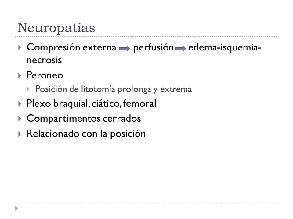 Neuropatías Compresión externa perfusión edema-isquemia- necrosis Peroneo Posición de litotomía prolonga y extrema Plexo braquial, ciático, femoral Co