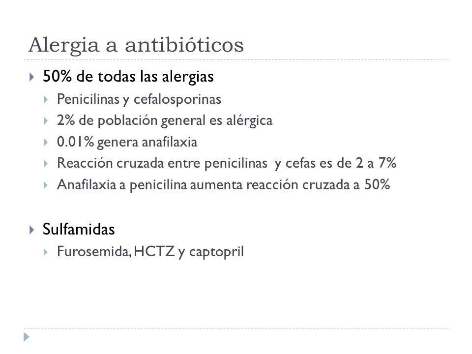 Alergia a antibióticos 50% de todas las alergias Penicilinas y cefalosporinas 2% de población general es alérgica 0.01% genera anafilaxia Reacción cru