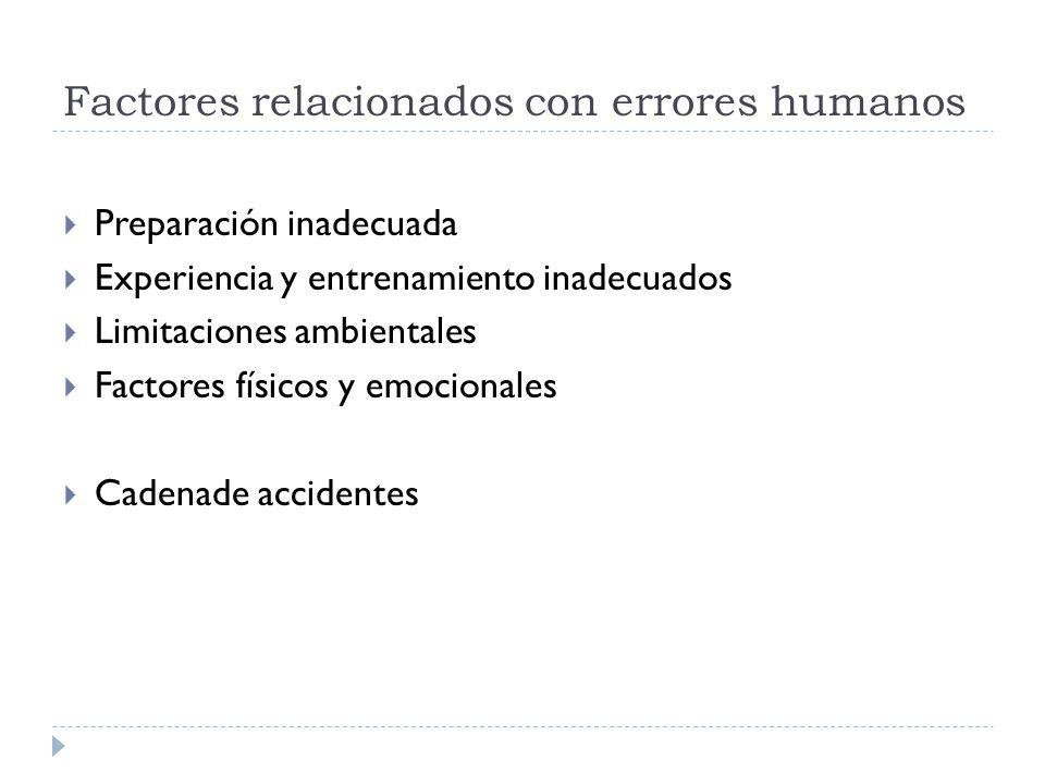 Factores relacionados con errores humanos Preparación inadecuada Experiencia y entrenamiento inadecuados Limitaciones ambientales Factores físicos y e