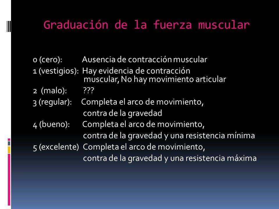Graduación de la fuerza muscular 0 (cero): Ausencia de contracción muscular 1 (vestigios): Hay evidencia de contracción muscular, No hay movimiento ar