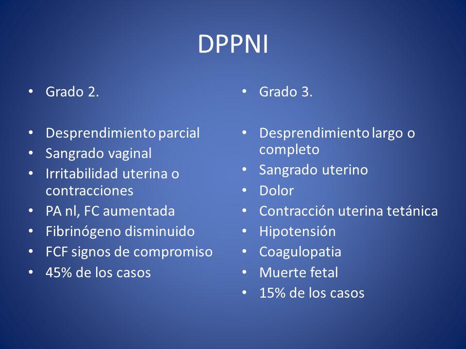 DPPNI Grado 2. Desprendimiento parcial Sangrado vaginal Irritabilidad uterina o contracciones PA nl, FC aumentada Fibrinógeno disminuido FCF signos de