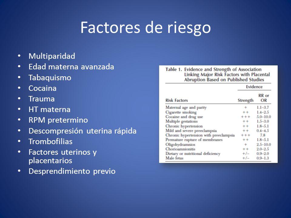 Factores de riesgo Multiparidad Edad materna avanzada Tabaquismo Cocaina Trauma HT materna RPM pretermino Descompresión uterina rápida Trombofilias Fa