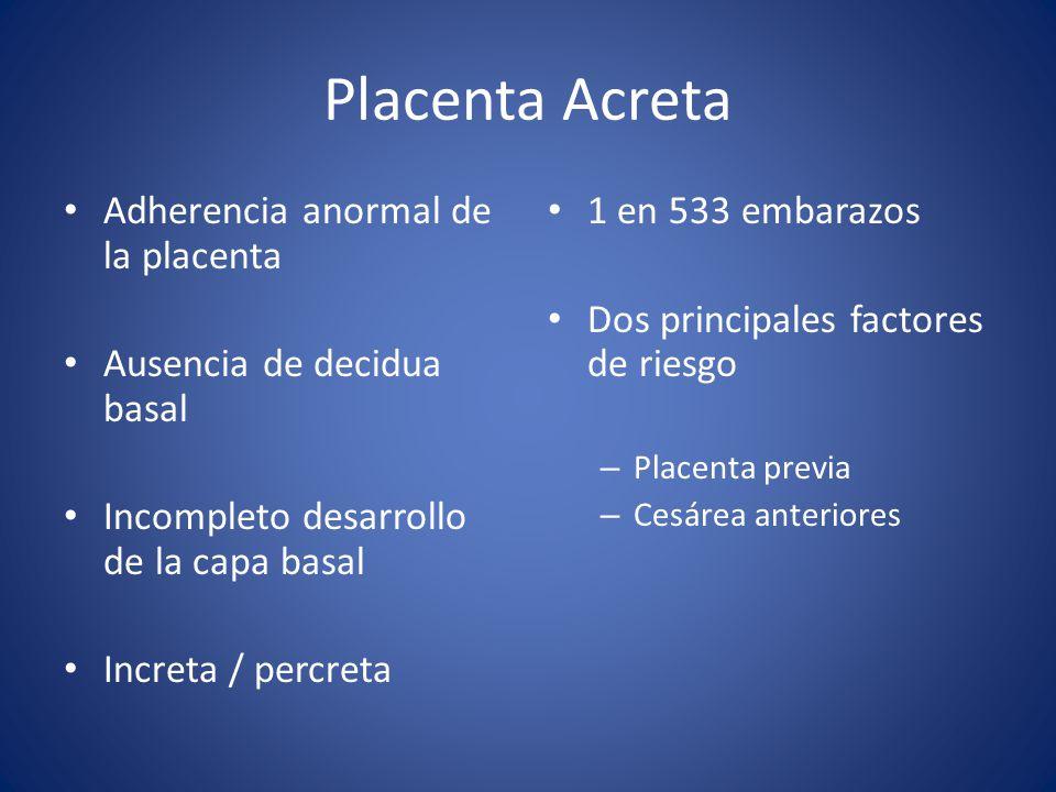 Placenta Acreta Adherencia anormal de la placenta Ausencia de decidua basal Incompleto desarrollo de la capa basal Increta / percreta 1 en 533 embaraz