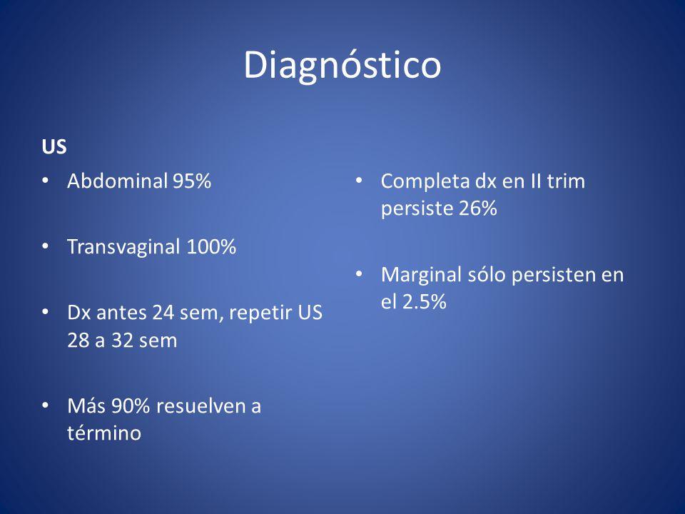 Diagnóstico US Abdominal 95% Transvaginal 100% Dx antes 24 sem, repetir US 28 a 32 sem Más 90% resuelven a término Completa dx en II trim persiste 26%