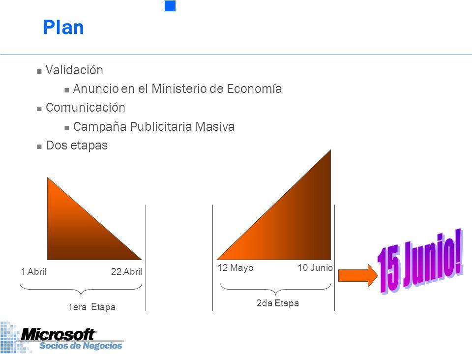 Plan Validación Anuncio en el Ministerio de Economía Comunicación Campaña Publicitaria Masiva Dos etapas 1 Abril 22 Abril 1era Etapa 2da Etapa 12 Mayo 10 Junio