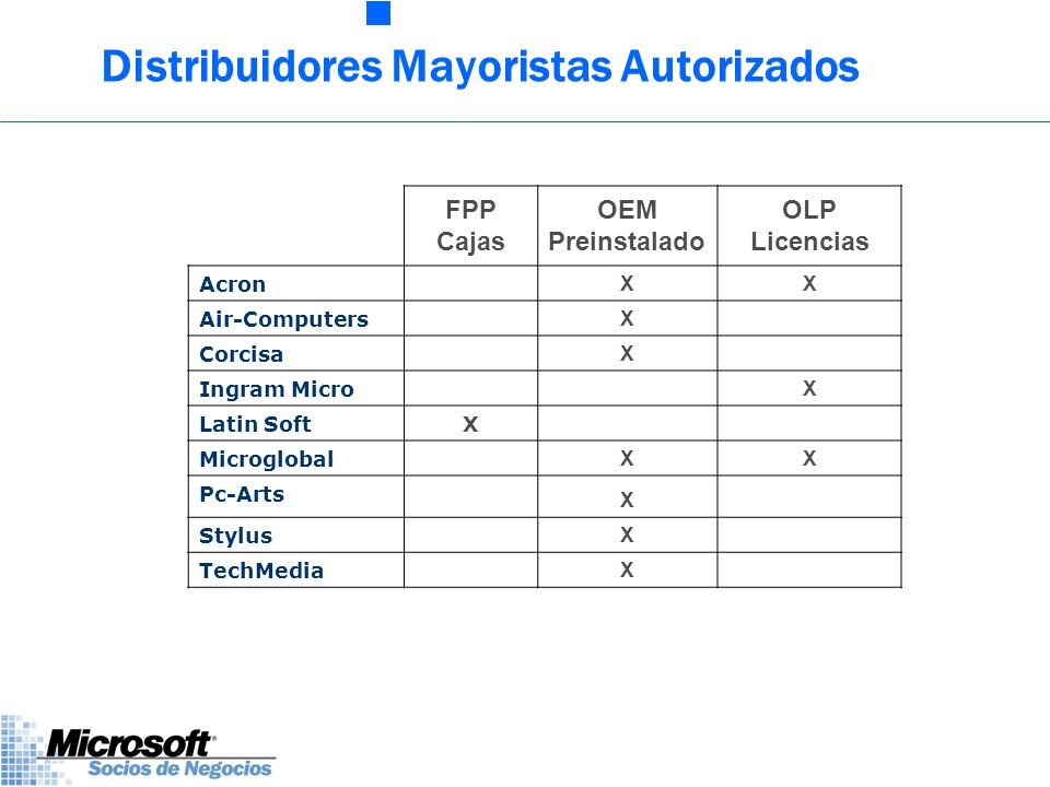 Distribuidores Mayoristas Autorizados FPP Cajas OEM Preinstalado OLP Licencias Acron XX Air-Computers X Corcisa X Ingram Micro X Latin SoftX Microglobal XX Pc-Arts X Stylus X TechMedia X