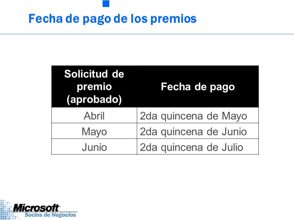 Fecha de pago de los premios Solicitud de premio (aprobado) Fecha de pago Abril2da quincena de Mayo Mayo2da quincena de Junio Junio2da quincena de Julio
