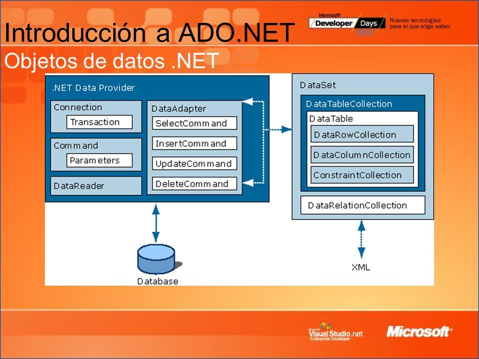 Introducción a ADO.NET Objetos de datos.NET