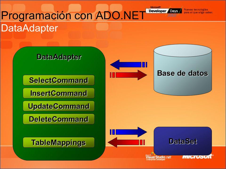DataAdapter SelectCommand InsertCommand UpdateCommand DeleteCommand TableMappings Base de datos DataSet Programación con ADO.NET DataAdapter