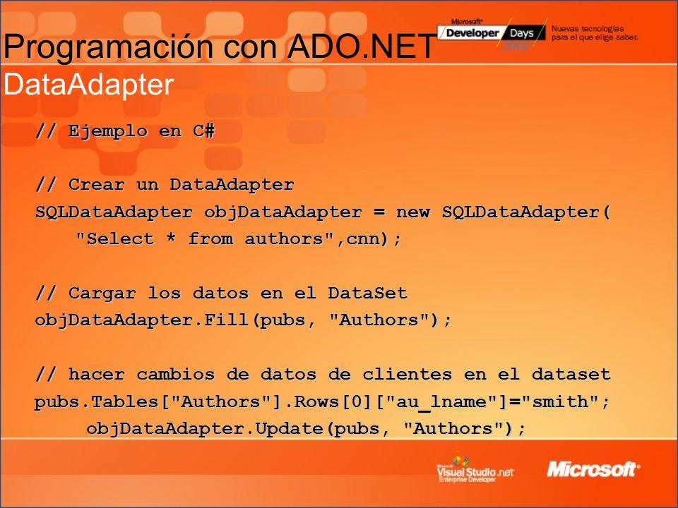 // Ejemplo en C# // Crear un DataAdapter SQLDataAdapter objDataAdapter = new SQLDataAdapter( Select * from authors ,cnn); // Cargar los datos en el DataSet objDataAdapter.Fill(pubs, Authors ); // hacer cambios de datos de clientes en el dataset pubs.Tables[ Authors ].Rows[0][ au_lname ]= smith ; objDataAdapter.Update(pubs, Authors ); objDataAdapter.Update(pubs, Authors ); Programación con ADO.NET DataAdapter