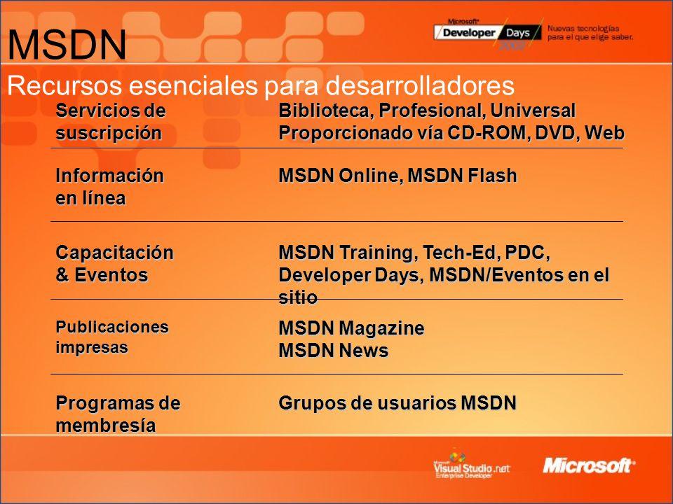 Capacitación & Eventos MSDN Training, Tech-Ed, PDC, Developer Days, MSDN/Eventos en el sitio MSDN Recursos esenciales para desarrolladores Servicios de suscripción Información en línea Programas de membresía Publicaciones impresas Biblioteca, Profesional, Universal Proporcionado vía CD-ROM, DVD, Web MSDN Online, MSDN Flash Grupos de usuarios MSDN MSDN Magazine MSDN News