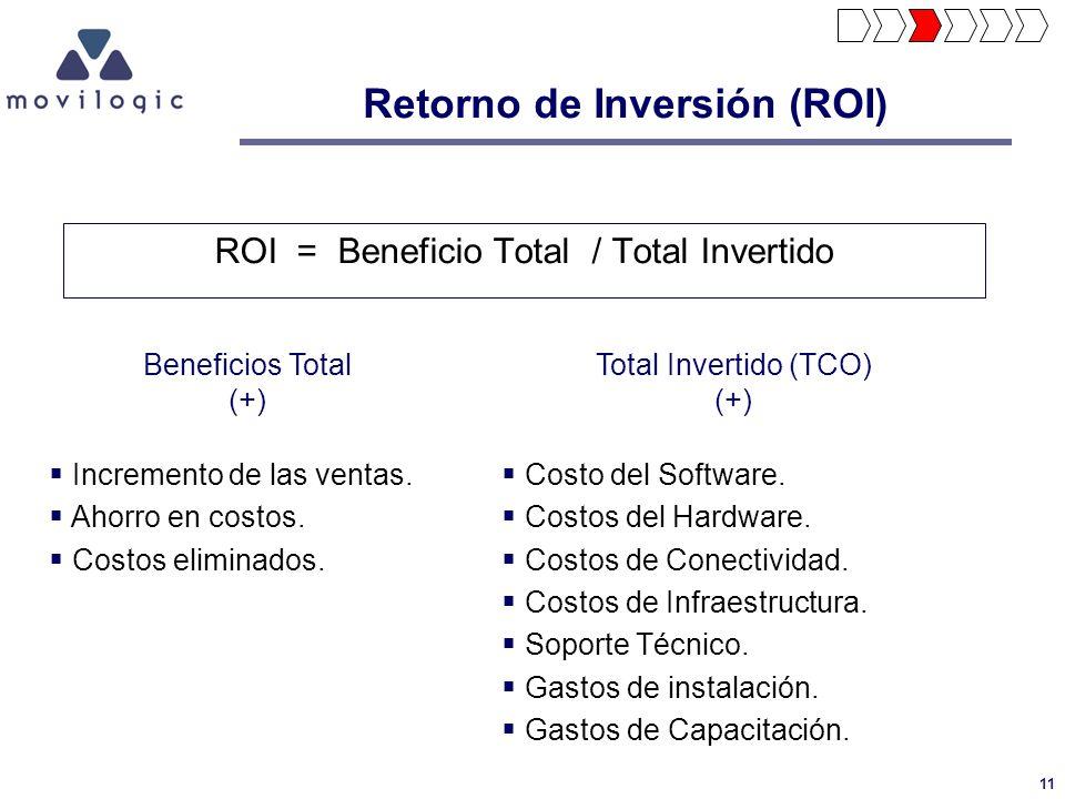 11 ROI = Beneficio Total / Total Invertido Total Invertido (TCO) (+) Costo del Software. Costos del Hardware. Costos de Conectividad. Costos de Infrae