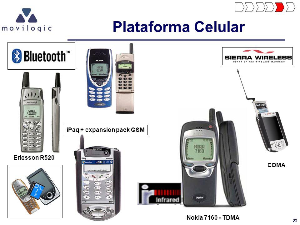 23 Plataforma Celular Ericsson R520 Nokia 7160 - TDMA iPaq + expansion pack GSM CDMA