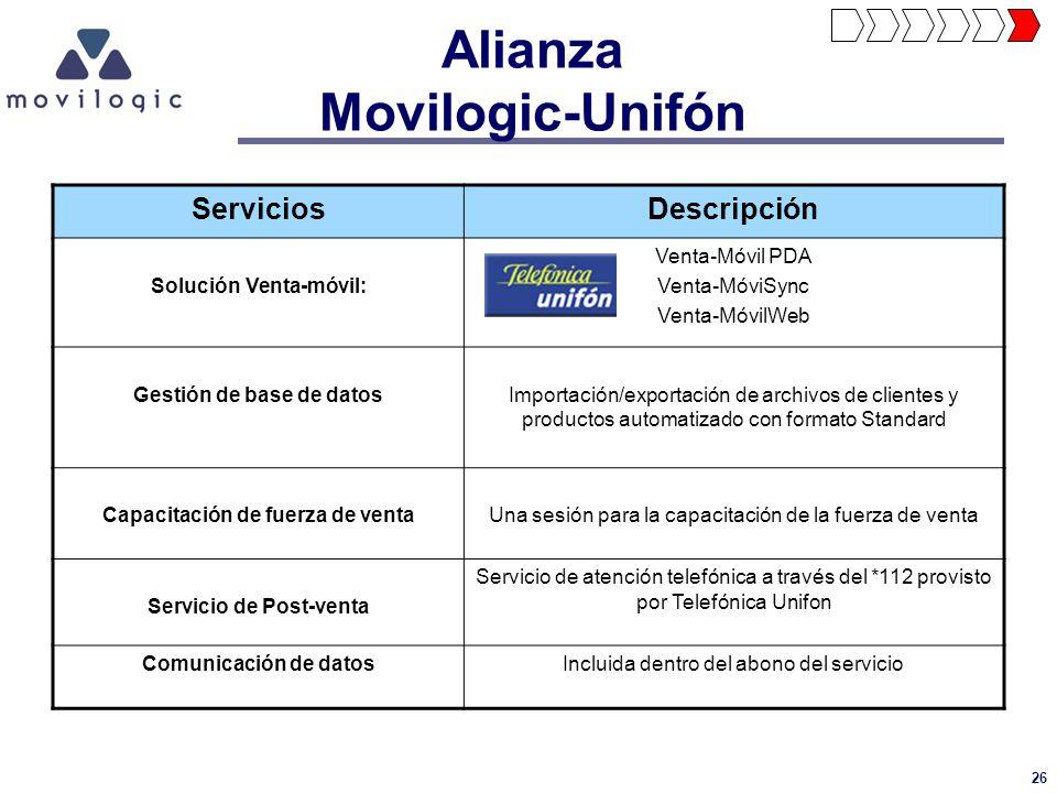 26 Alianza Movilogic-Unifón ServiciosDescripción Solución Venta-móvil: Venta-Móvil PDA Venta-MóviSync Venta-MóvilWeb Gestión de base de datosImportaci