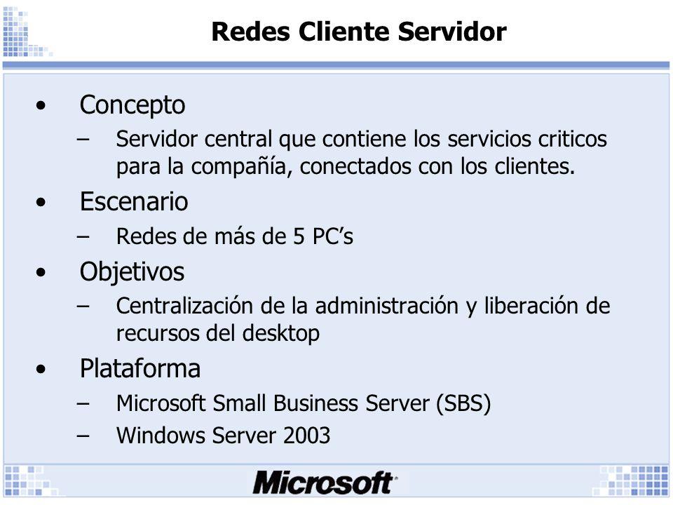 Redes Cliente Servidor Concepto –Servidor central que contiene los servicios criticos para la compañía, conectados con los clientes.
