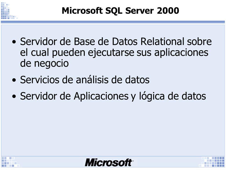 Microsoft SQL Server 2000 Servidor de Base de Datos Relational sobre el cual pueden ejecutarse sus aplicaciones de negocio Servicios de análisis de datos Servidor de Aplicaciones y lógica de datos