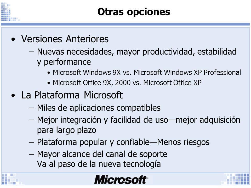 Otras opciones Versiones Anteriores –Nuevas necesidades, mayor productividad, estabilidad y performance Microsoft Windows 9X vs.