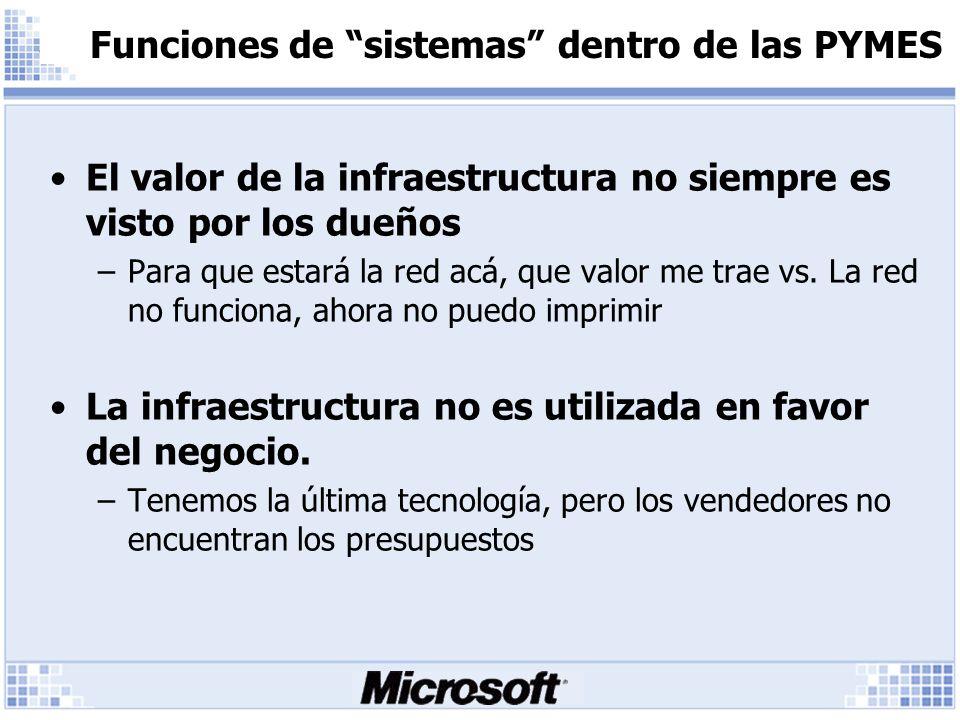 El valor de la infraestructura no siempre es visto por los dueños –Para que estará la red acá, que valor me trae vs.
