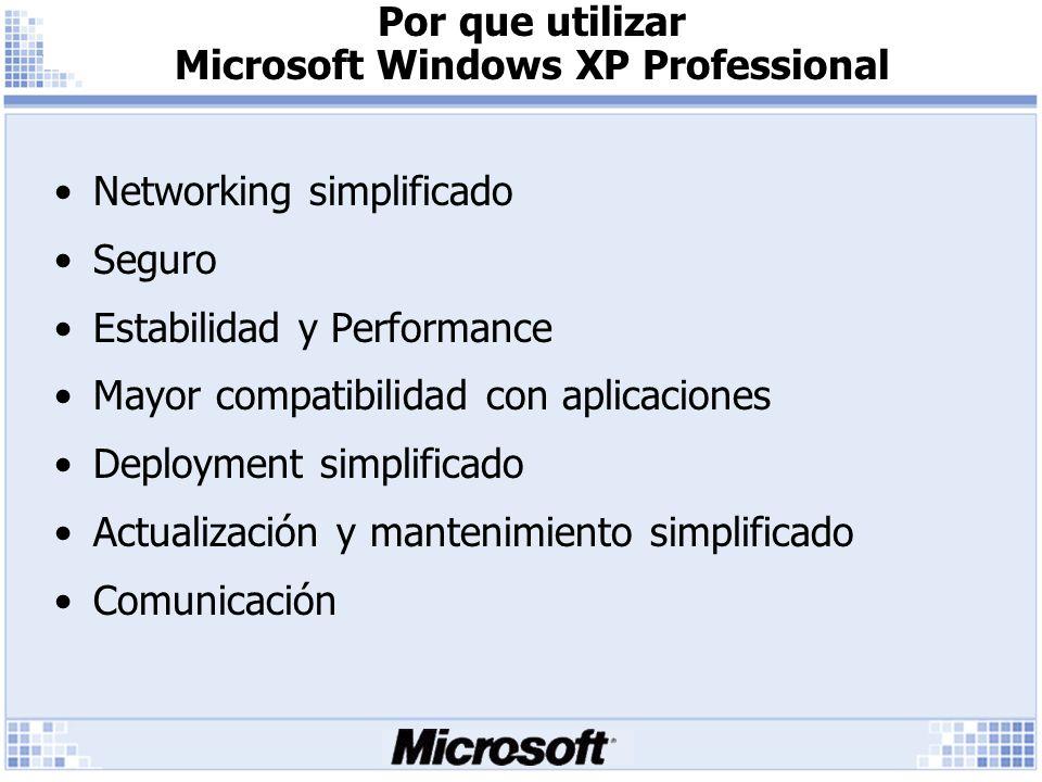 Microsoft Windows XP Pro Networking Simplificado –APIPA –Network Setup Wizard Seguro NTFS Políticas Locales Encripción User-level access Internet Connection Firewall