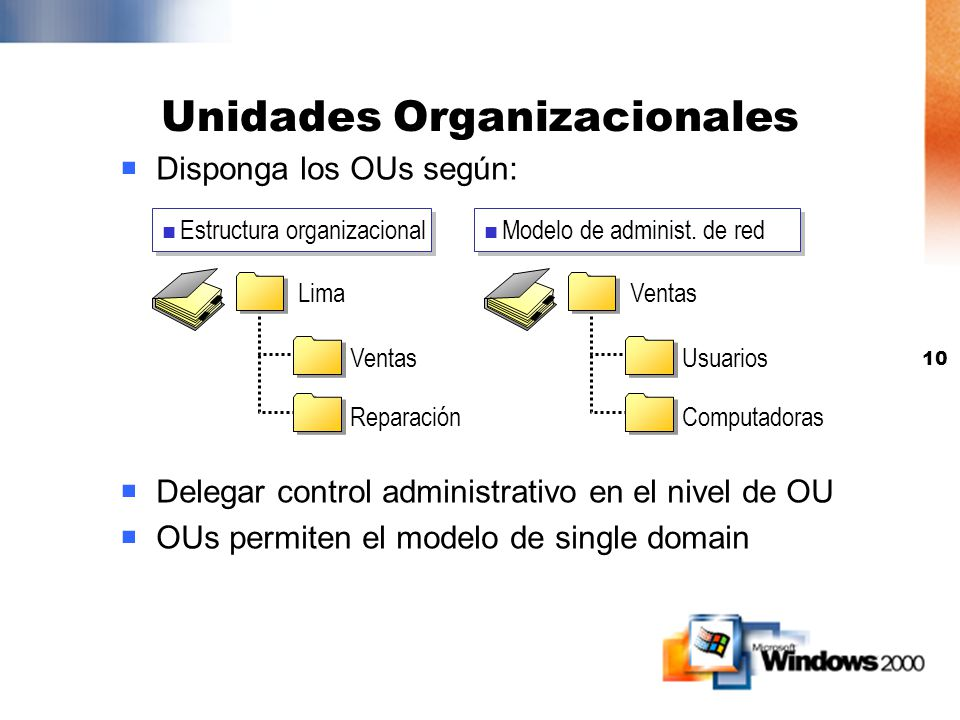 9 Delegación Administrativa Es posible delegar las funciones administrativas de uno o más OUs para facilitar la administración La administración puede