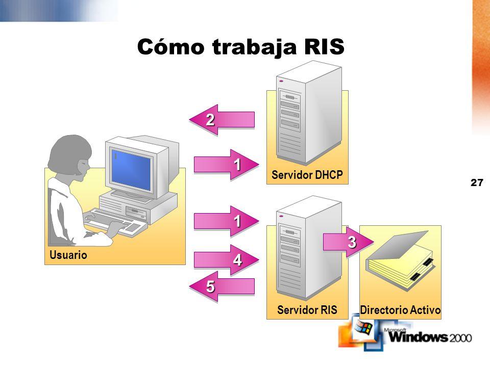 26 Instalando un servidor RIS Windows 2000 Server configurado con Remote Installation Services Sirve como punto de distribución para las imagenes Sopo