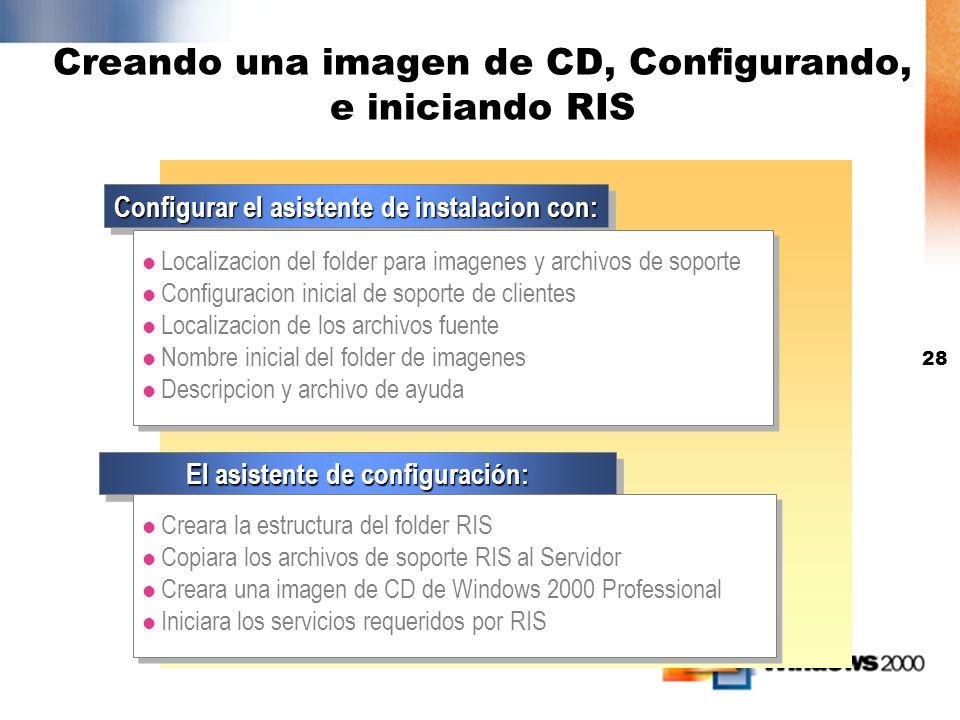 27 Cómo trabaja RIS Servidor RIS Directorio Activo Servidor DHCP Usuario 11 11 22 55 33 44