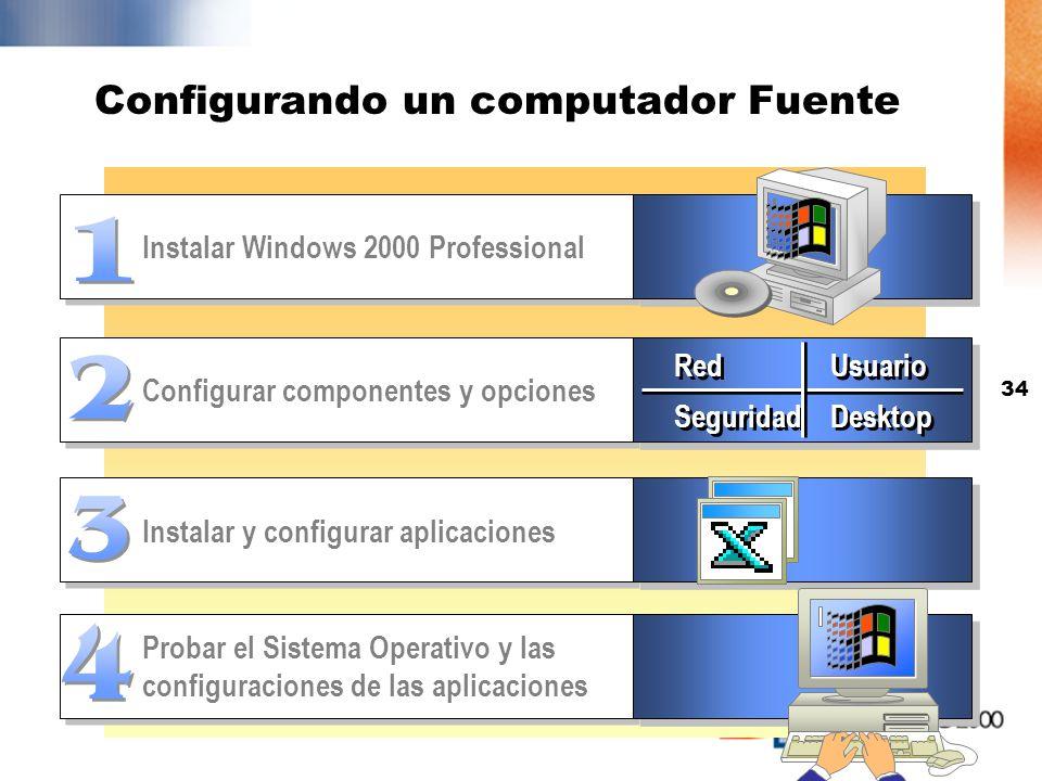 33 Computadora fuenta brinda configuracion estandard Remote Installation Preparation Wizard graba la imagen en el servidor RIS RIS Server funciona com