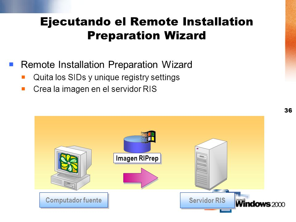 35 Moficando el Default User Profile Copiar el Administrator Profile al Default User Configurar la computadora fuente Ejecutar RIPrep y crear la Image