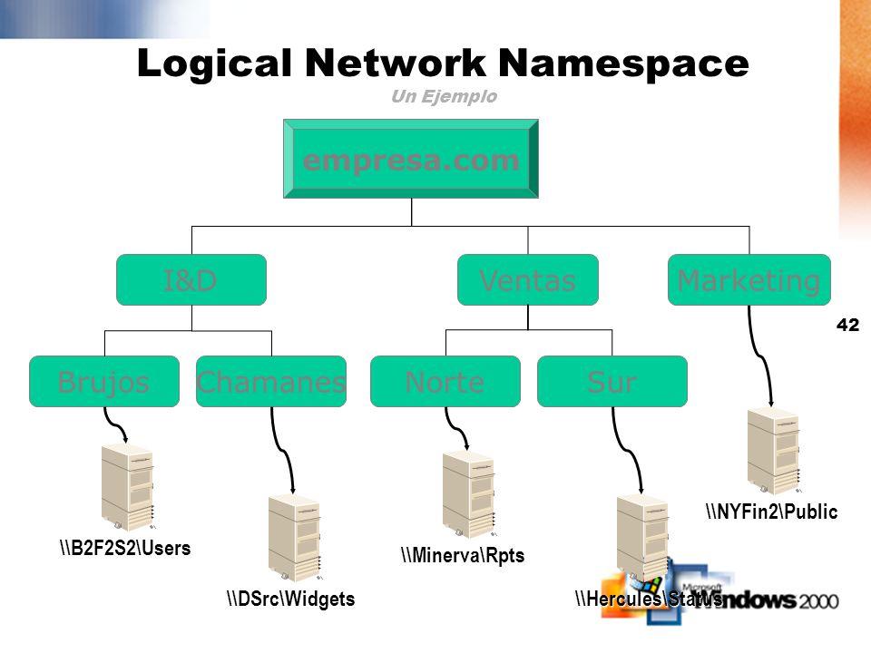 41 Logical Namespaces Un espacio de nombres lógico soluciona muchos de estos problemas Se puede nombrar a los shares de manera que se refleje su funci