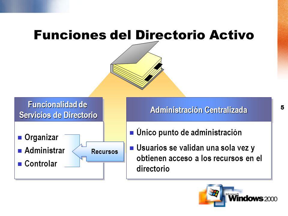 4 el Directorio Activo... Es un repositorio de información electrónica Guarda toda la información de la empresa: Usuarios Computadoras Redes Impresora
