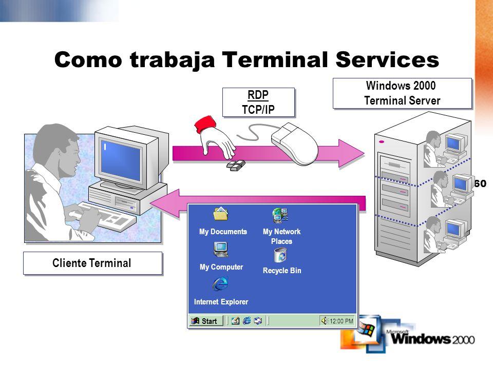 59 Terminal Server Software Aplicación se ejecuta en el servidor 11 …La interfaz de usuario es enviada a travez de cualquier coneccion TCP... 22 … La