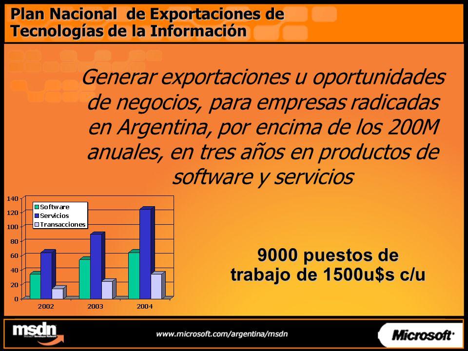 Generar exportaciones u oportunidades de negocios, para empresas radicadas en Argentina, por encima de los 200M anuales, en tres años en productos de software y servicios Plan Nacional de Exportaciones de Tecnologías de la Información 9000 puestos de trabajo de 1500u$s c/u