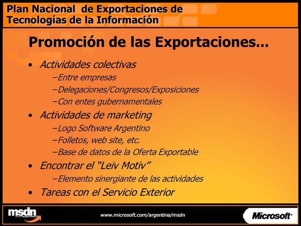 Promoción de las Exportaciones...