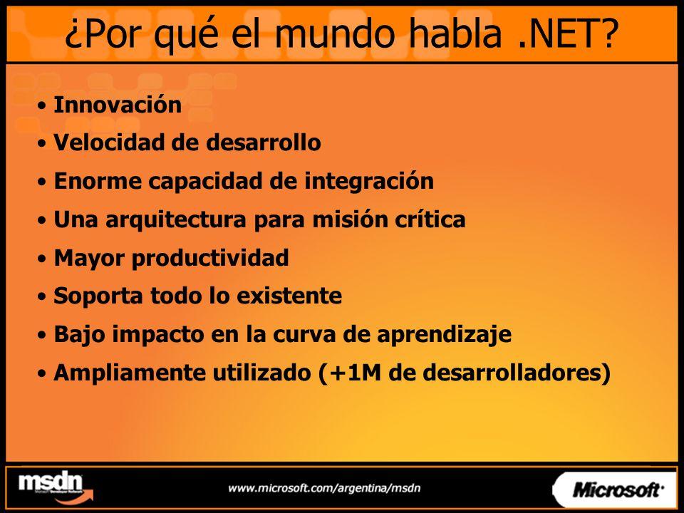 Modelo de negocios 90% de una solución Microsoft es software y servicios de terceros Estándar XML Infraestructura Microsoft.NET Herramientas de desarrollo SoftwareServicios