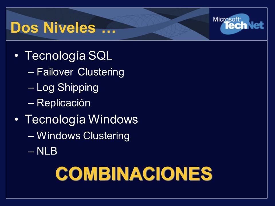 Dos Niveles … Tecnología SQL –Failover Clustering –Log Shipping –Replicación Tecnología Windows –Windows Clustering –NLB COMBINACIONES