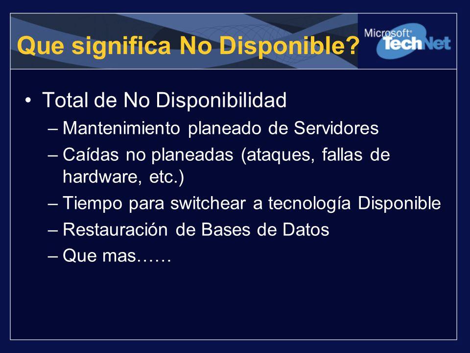 Que significa No Disponible? Total de No Disponibilidad –Mantenimiento planeado de Servidores –Caídas no planeadas (ataques, fallas de hardware, etc.)