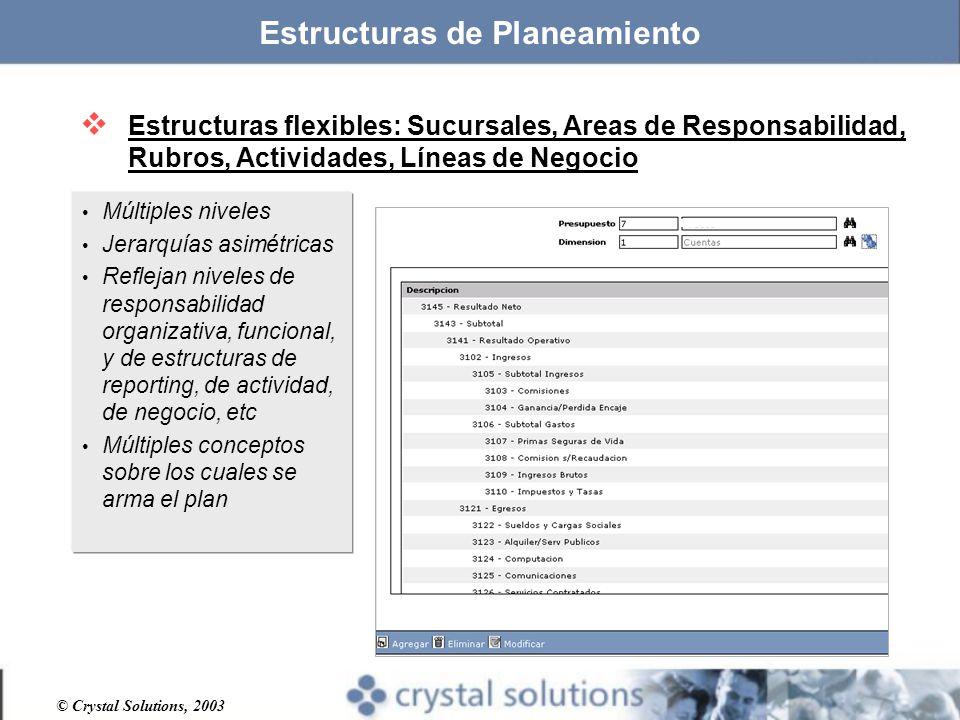 © Crystal Solutions, 2003 Estructuras de Planeamiento Múltiples niveles Jerarquías asimétricas Reflejan niveles de responsabilidad organizativa, funcional, y de estructuras de reporting, de actividad, de negocio, etc Múltiples conceptos sobre los cuales se arma el plan Estructuras flexibles: Sucursales, Areas de Responsabilidad, Rubros, Actividades, Líneas de Negocio