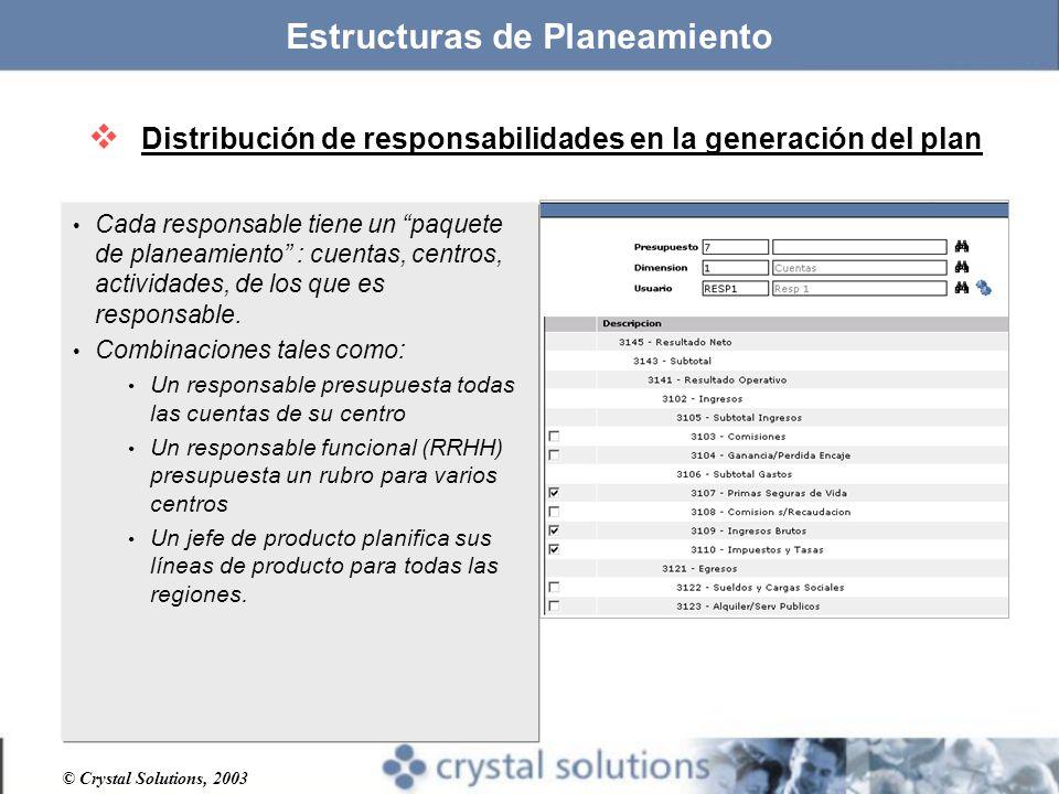 © Crystal Solutions, 2003 Cada responsable tiene un paquete de planeamiento : cuentas, centros, actividades, de los que es responsable.