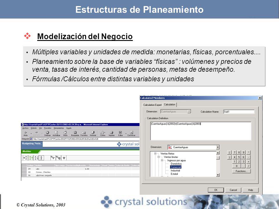 © Crystal Solutions, 2003 Modelización del Negocio Múltiples variables y unidades de medida: monetarias, físicas, porcentuales....