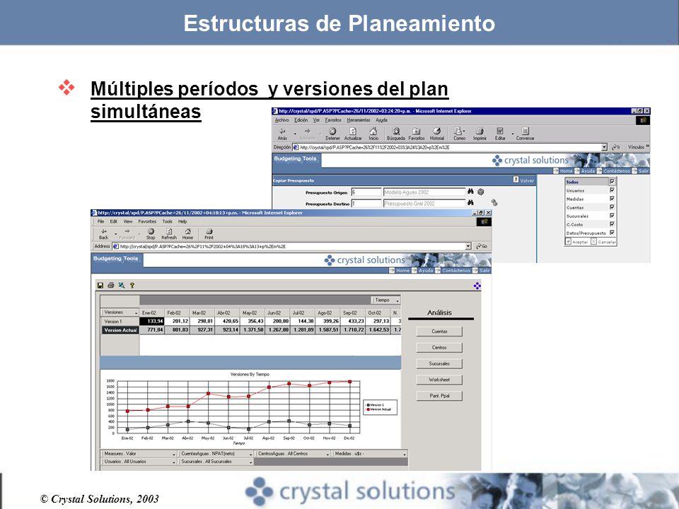 © Crystal Solutions, 2003 Múltiples períodos y versiones del plan simultáneas Estructuras de Planeamiento