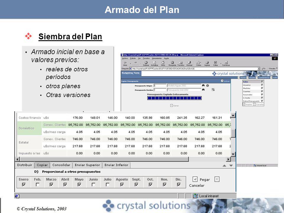 © Crystal Solutions, 2003 Armado inicial en base a valores previos: reales de otros períodos otros planes Otras versiones Siembra del Plan Armado del Plan