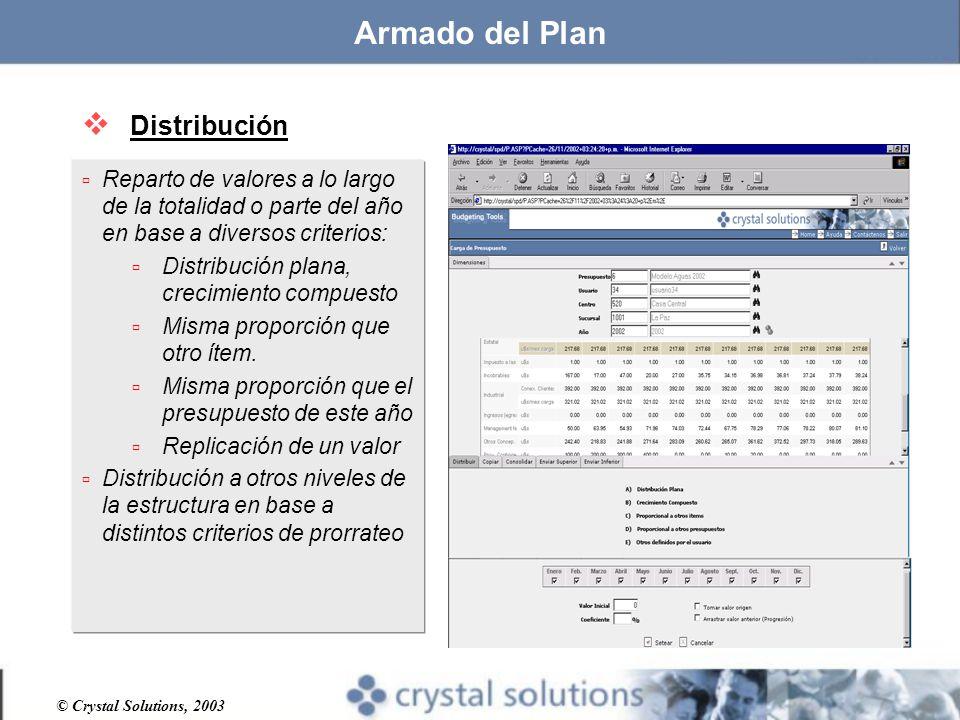 © Crystal Solutions, 2003 Reparto de valores a lo largo de la totalidad o parte del año en base a diversos criterios: Distribución plana, crecimiento compuesto Misma proporción que otro ítem.