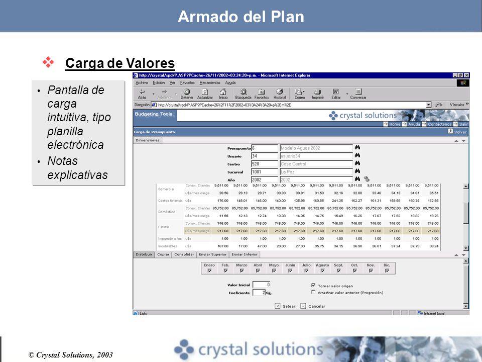 © Crystal Solutions, 2003 Pantalla de carga intuitiva, tipo planilla electrónica Notas explicativas Carga de Valores Armado del Plan