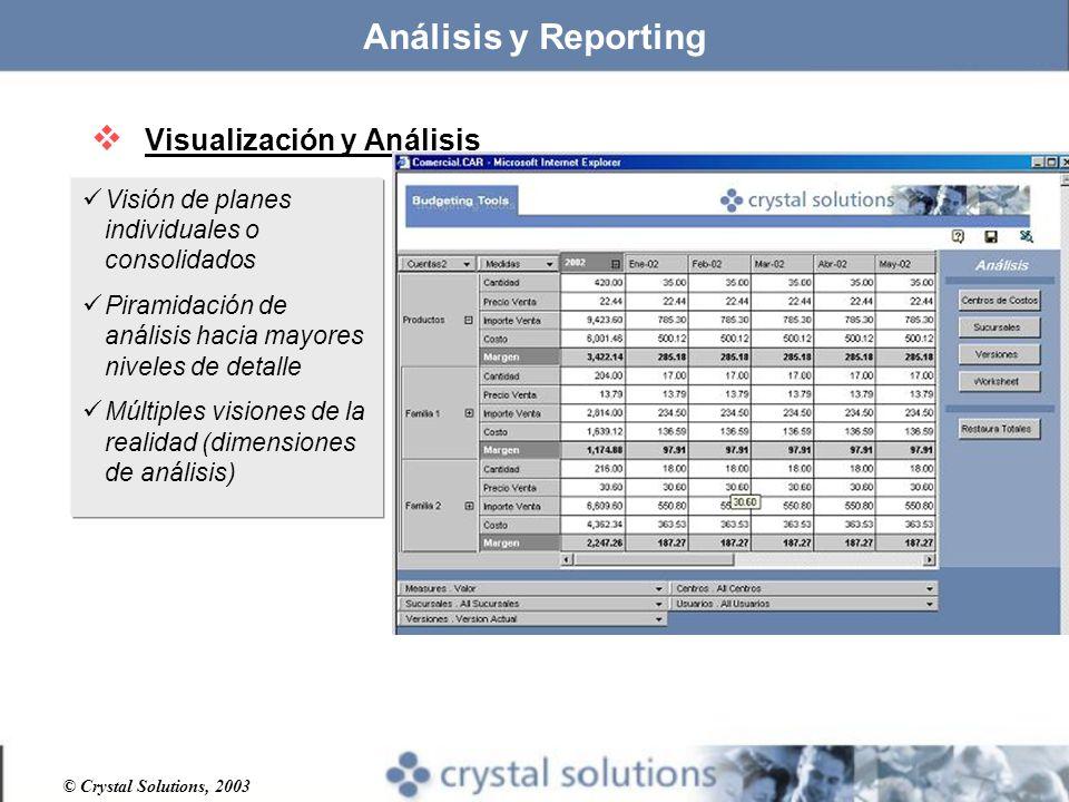 © Crystal Solutions, 2003 Visión de planes individuales o consolidados Piramidación de análisis hacia mayores niveles de detalle Múltiples visiones de la realidad (dimensiones de análisis) Visualización y Análisis Análisis y Reporting