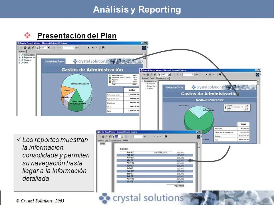 © Crystal Solutions, 2003 Los reportes muestran la información consolidada y permiten su navegación hasta llegar a la información detallada Presentación del Plan Análisis y Reporting