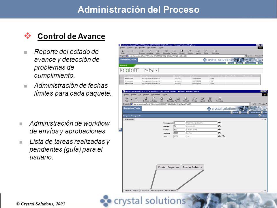 © Crystal Solutions, 2003 n Reporte del estado de avance y detección de problemas de cumplimiento.
